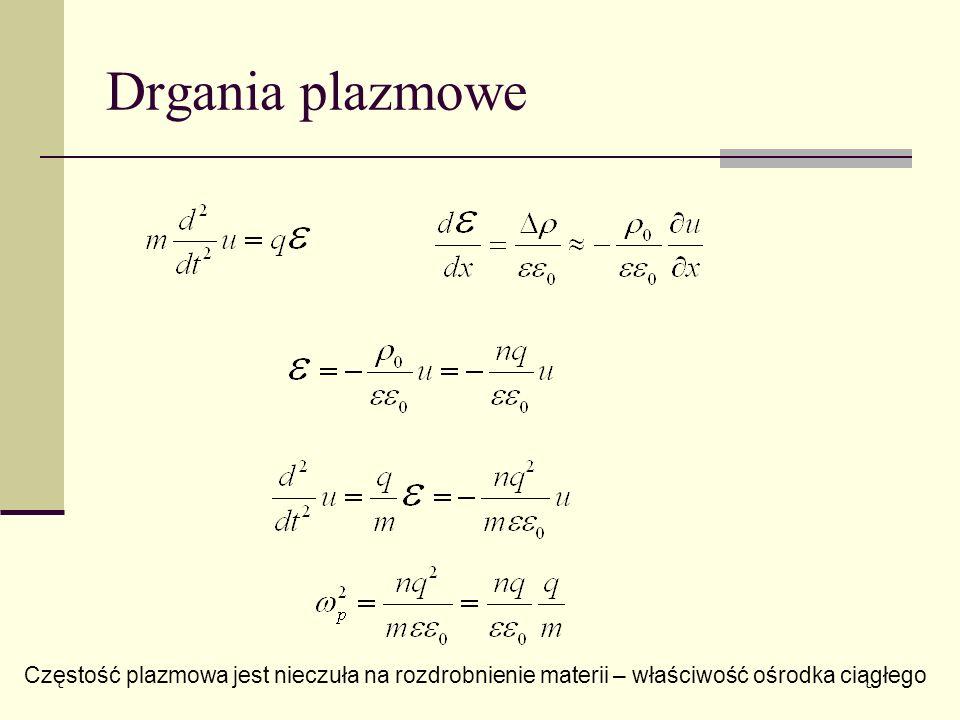 Drgania plazmowe Częstość plazmowa jest nieczuła na rozdrobnienie materii – właściwość ośrodka ciągłego.