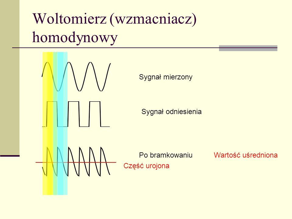 Woltomierz (wzmacniacz) homodynowy