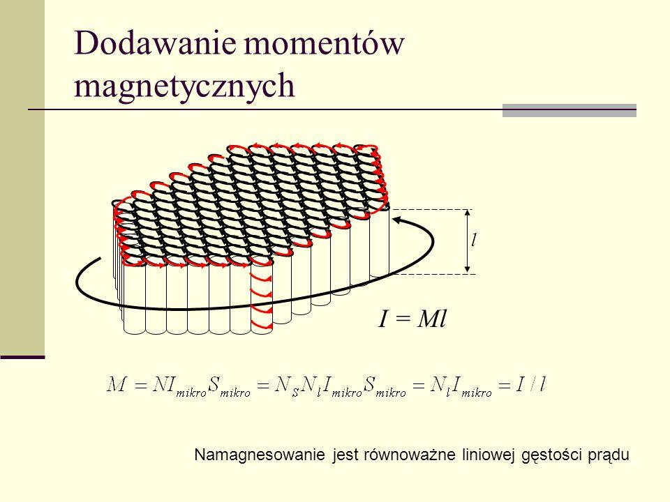 Dodawanie momentów magnetycznych
