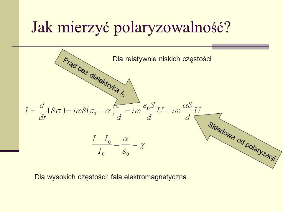Jak mierzyć polaryzowalność