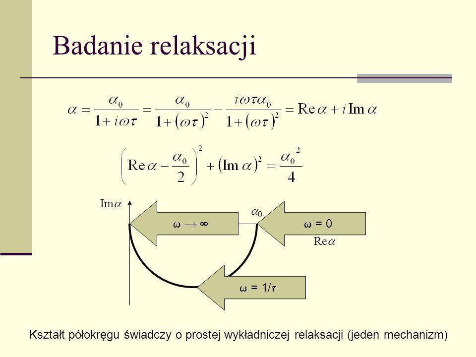 Badanie relaksacji Im Re 0     = 0  = 1/