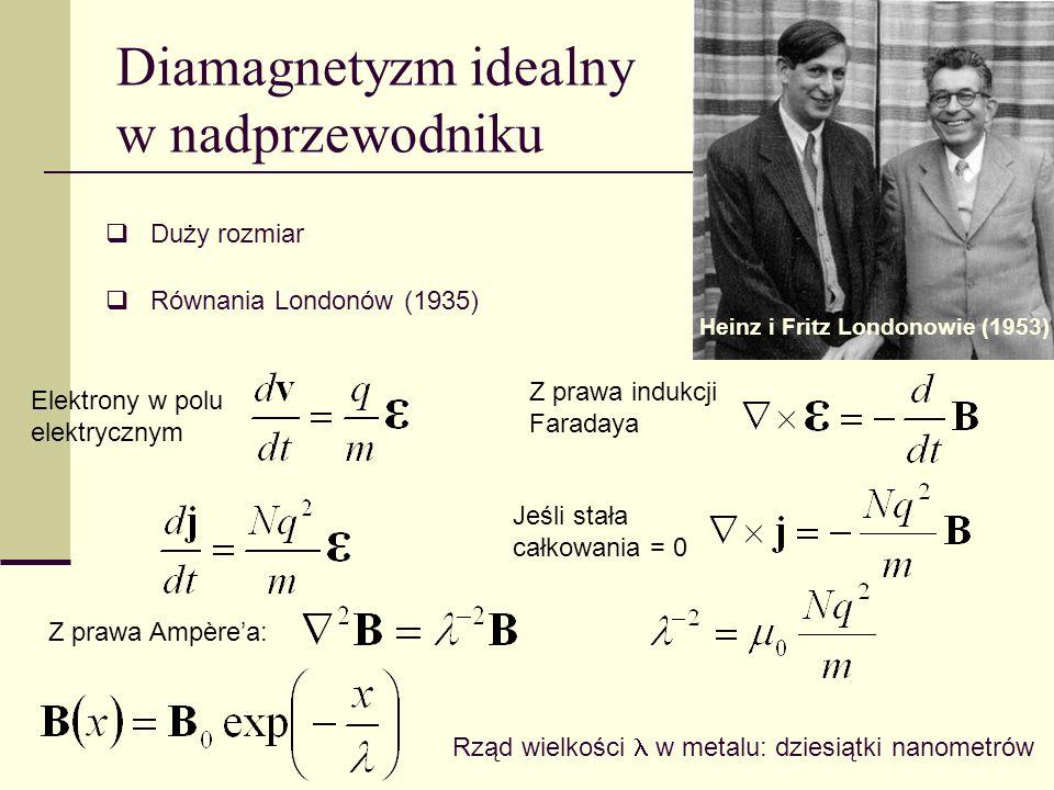 Diamagnetyzm idealny w nadprzewodniku