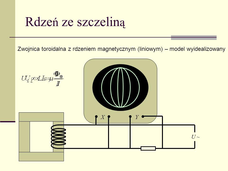 Rdzeń ze szczeliną Zwojnica toroidalna z rdzeniem magnetycznym (liniowym) – model wyidealizowany. X.