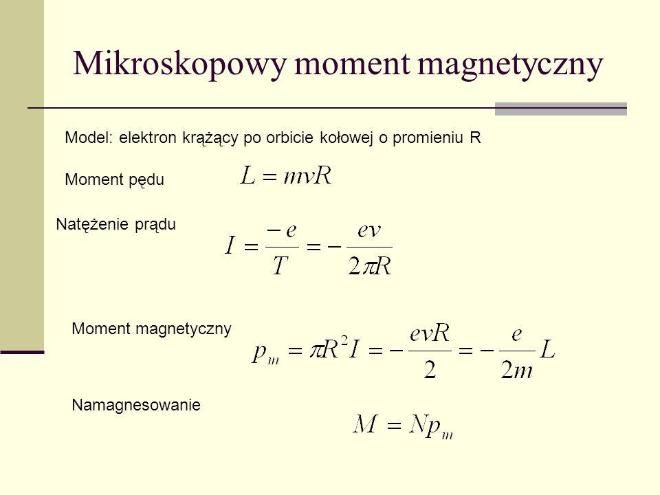 Mikroskopowy moment magnetyczny