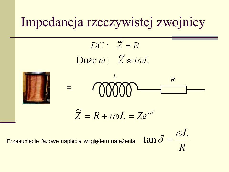 Impedancja rzeczywistej zwojnicy
