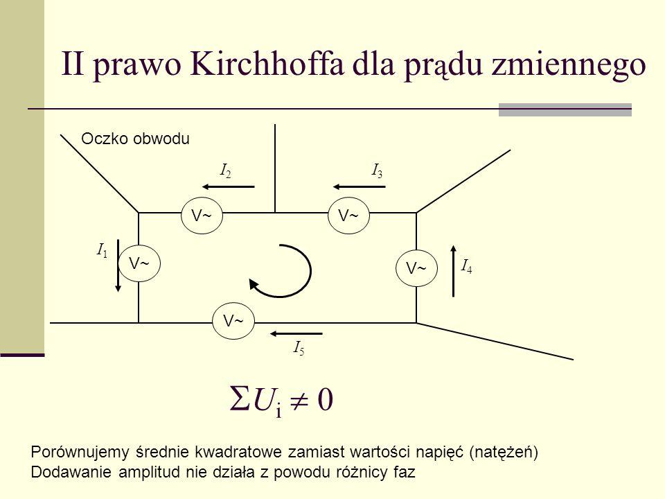 II prawo Kirchhoffa dla prądu zmiennego