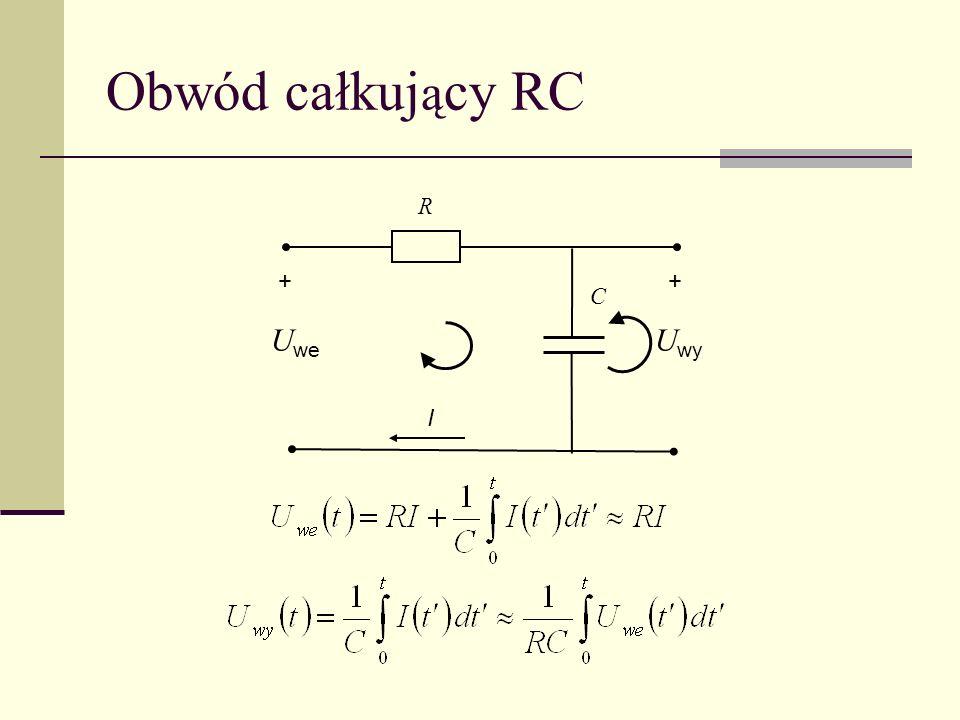 Obwód całkujący RC R + + C Uwe Uwy I
