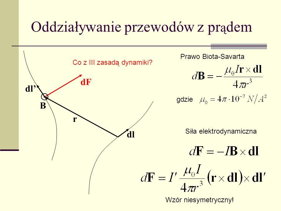 Oddziaływanie przewodów z prądem