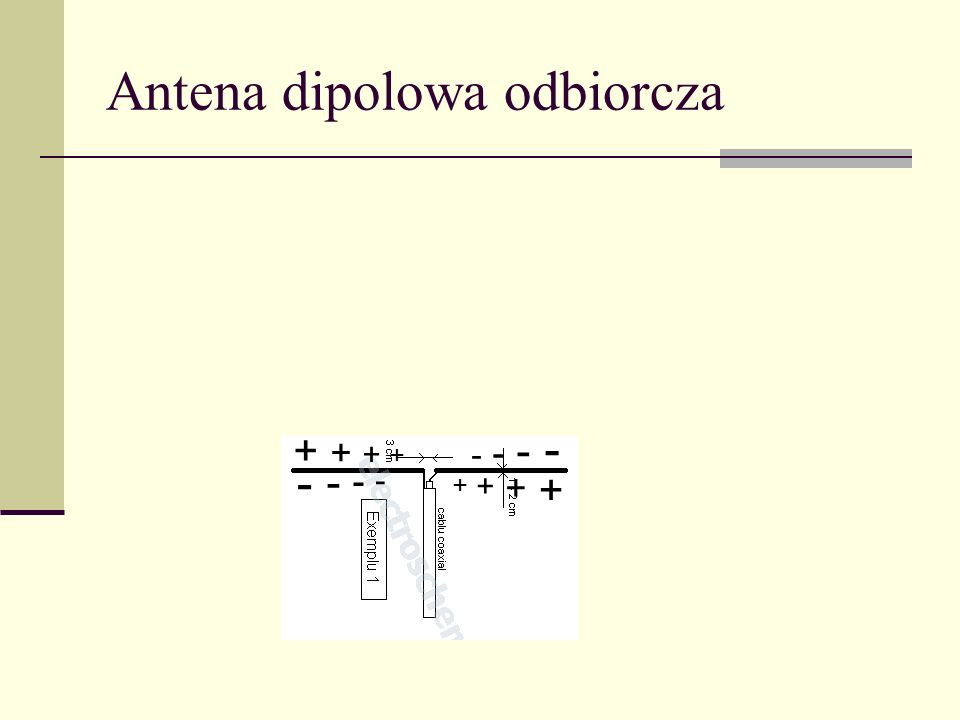 Antena dipolowa odbiorcza
