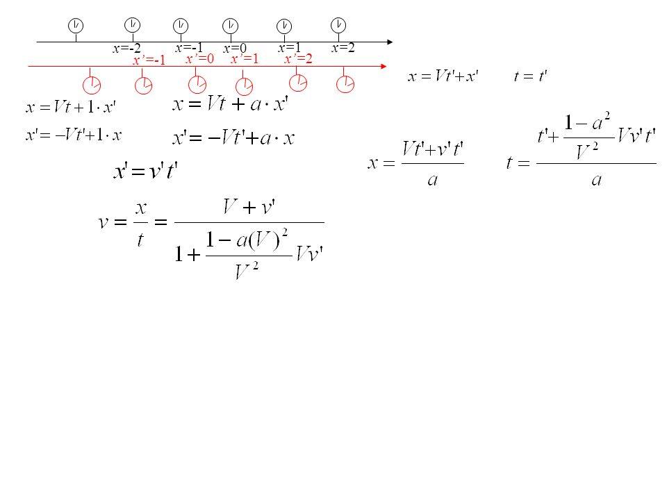 x=-2 x=-1 x=0 x=1 x=2 x'=-1 x'=0 x'=1 x'=2