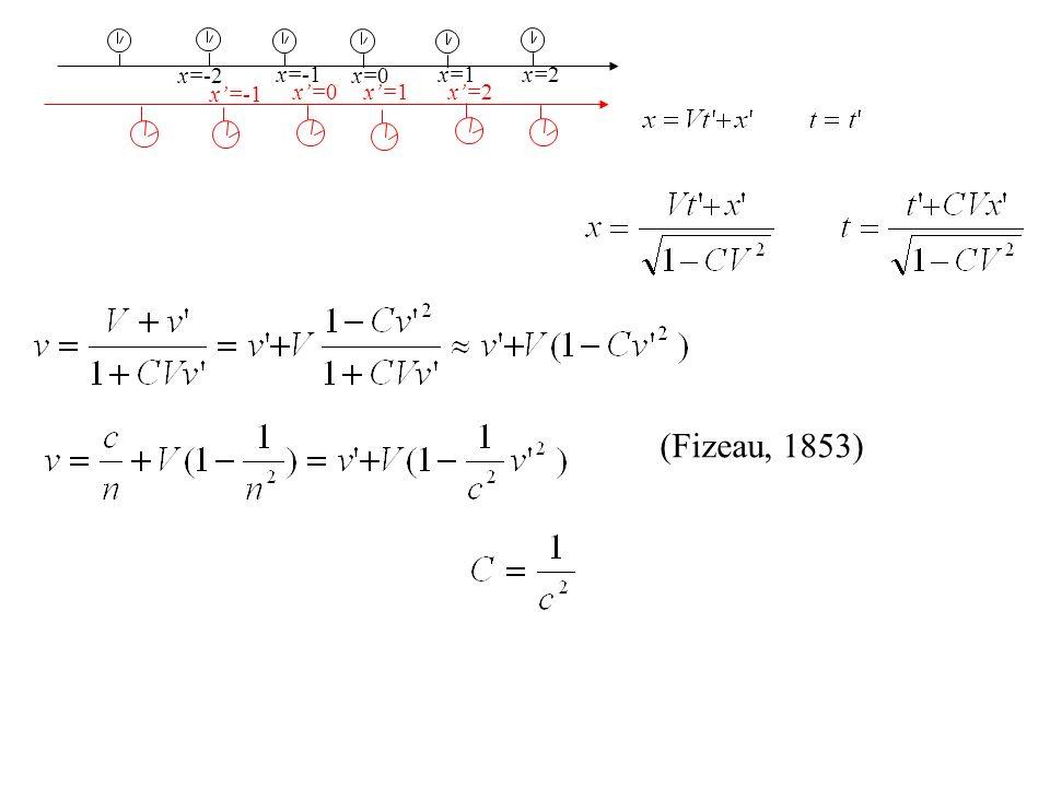 x=-2 x'=-1 x'=0 x'=1 x'=2 x=-1 x=0 x=1 x=2 (Fizeau, 1853)