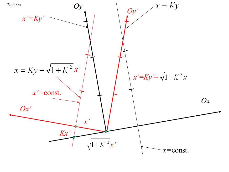 Euklides Oy Oy' x'=Ky' x' x'=Ky'– x'=const. Ox Ox' x' Kx' x' x=const.