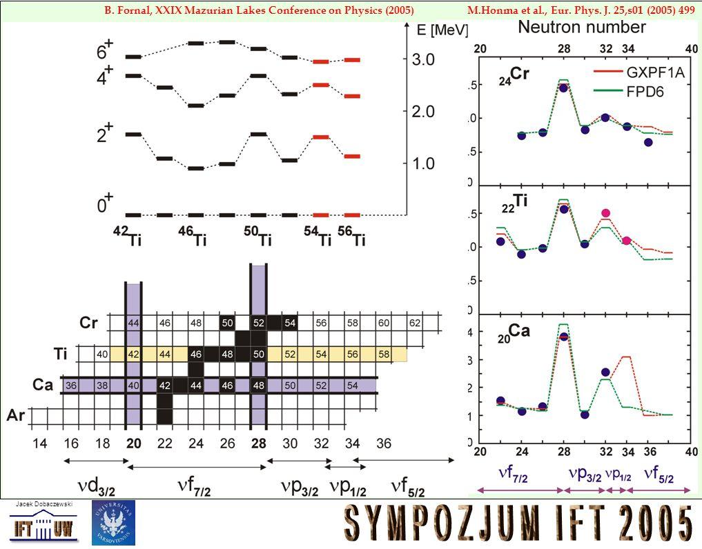 M.Honma et al., Eur. Phys. J. 25,s01 (2005) 499