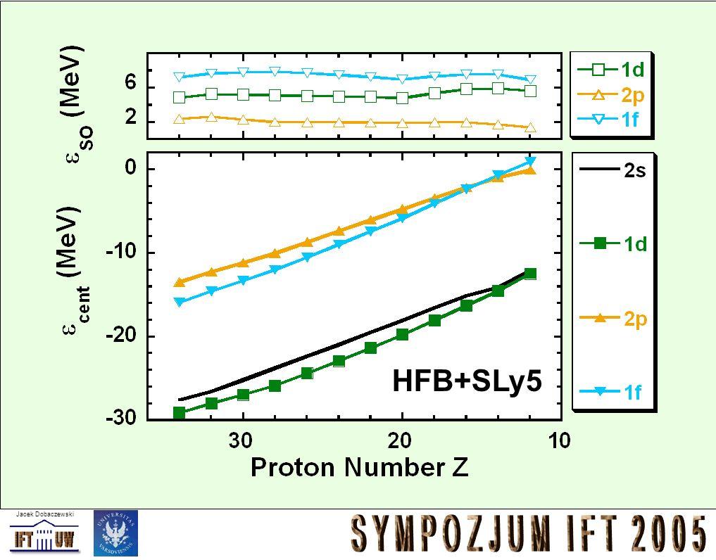 HFB+SLy5