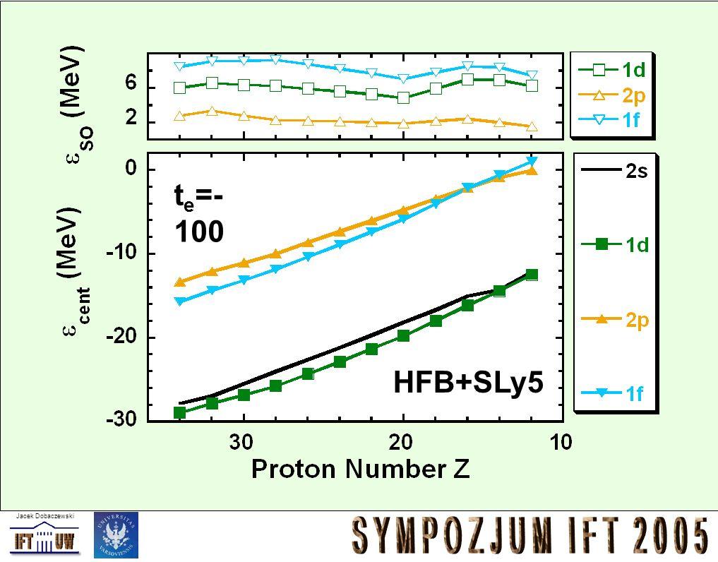 te=-100 HFB+SLy5