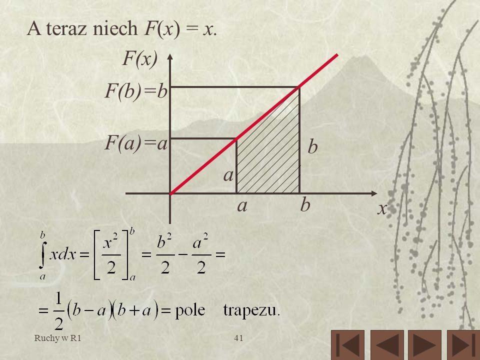 A teraz niech F(x) = x. F(x) x a b F(b)=b F(a)=a Ruchy w R1