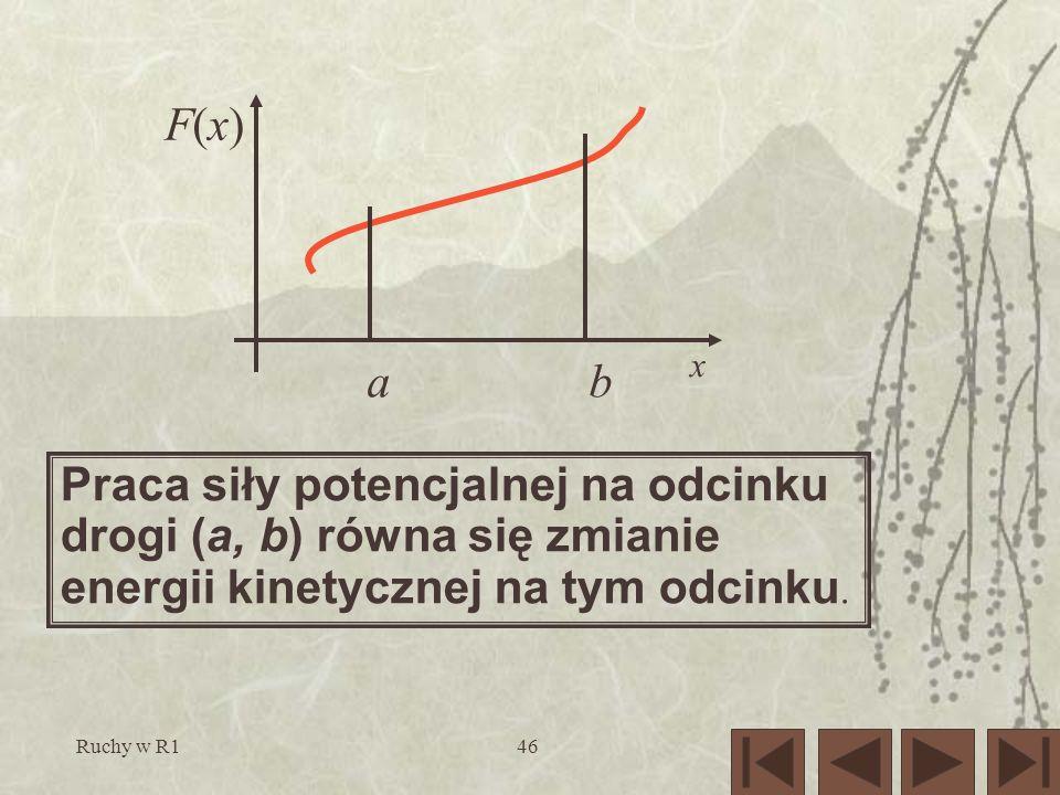 Praca siły potencjalnej na odcinku drogi (a, b) równa się zmianie energii kinetycznej na tym odcinku.