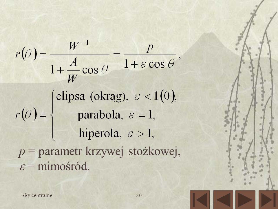 p = parametr krzywej stożkowej,  = mimośród.