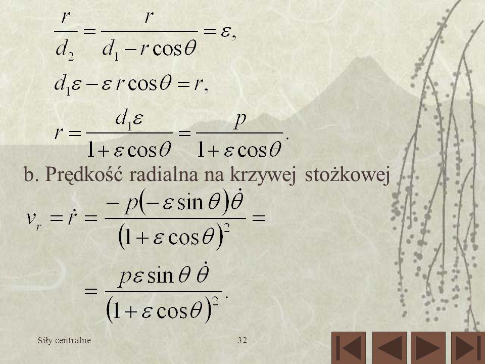 b. Prędkość radialna na krzywej stożkowej