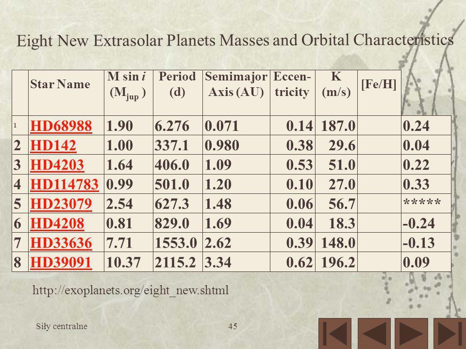 Eight New Extrasolar Planets Masses and Orbital Characteristics