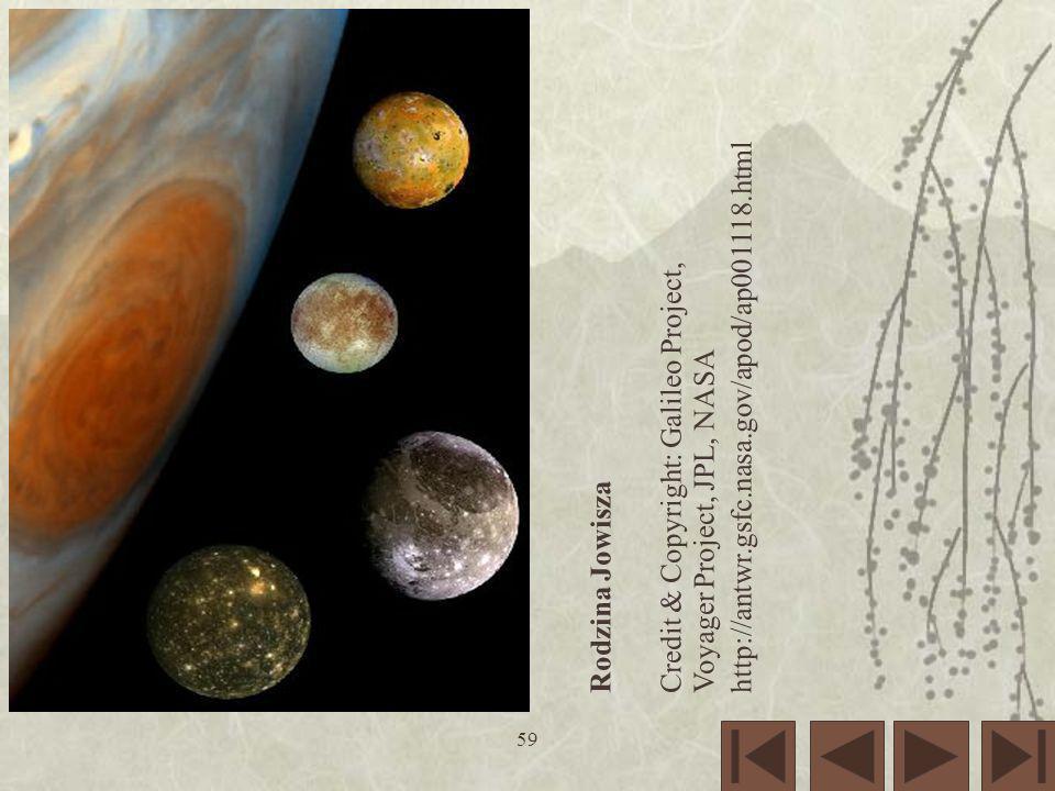 http://antwr.gsfc.nasa.gov/apod/ap001118.html Credit & Copyright: Galileo Project, Voyager Project, JPL, NASA.