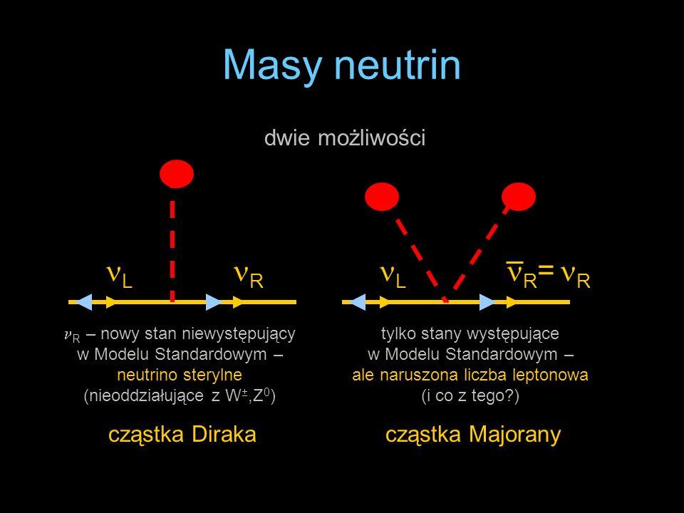 Masy neutrin L R R= R L dwie możliwości cząstka Diraka