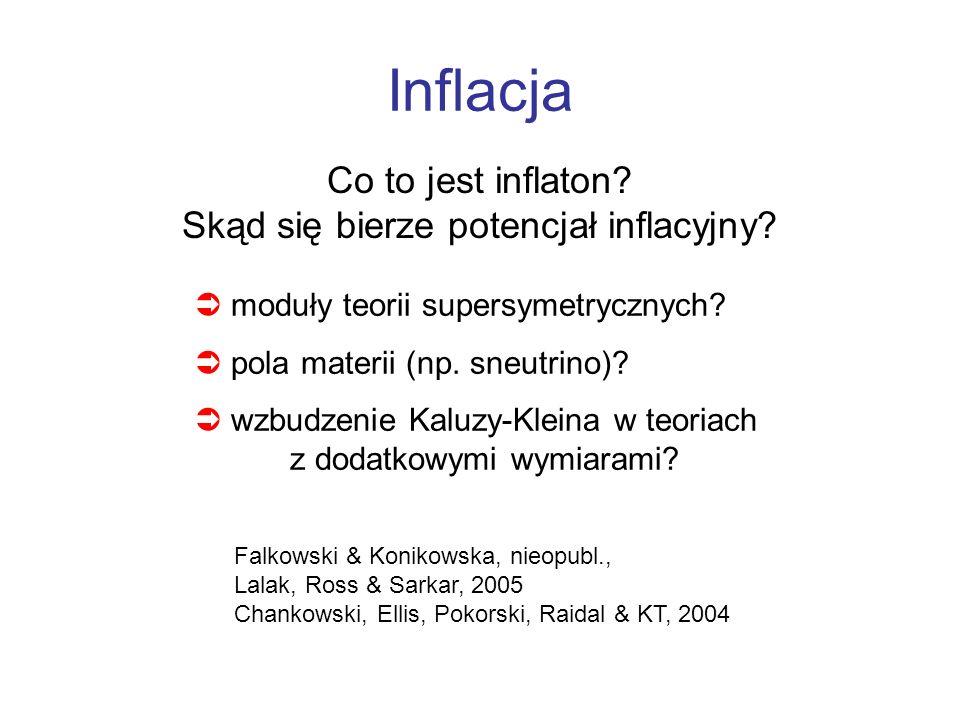 Co to jest inflaton Skąd się bierze potencjał inflacyjny