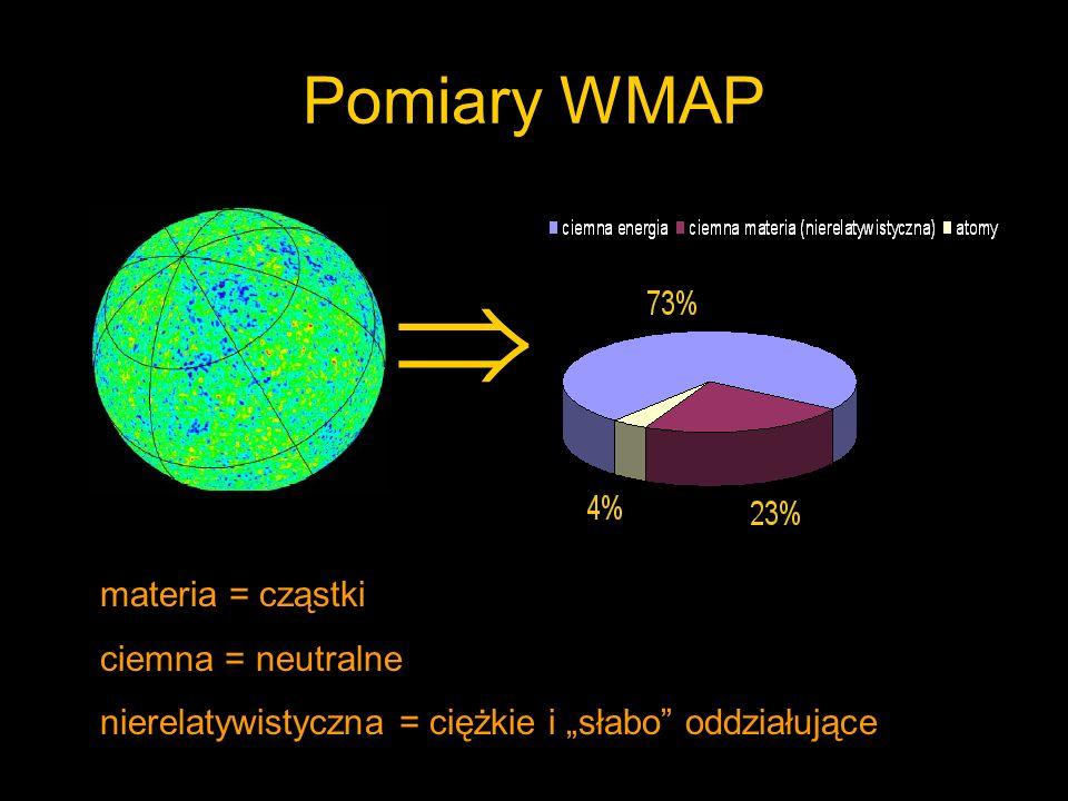  Pomiary WMAP materia = cząstki ciemna = neutralne