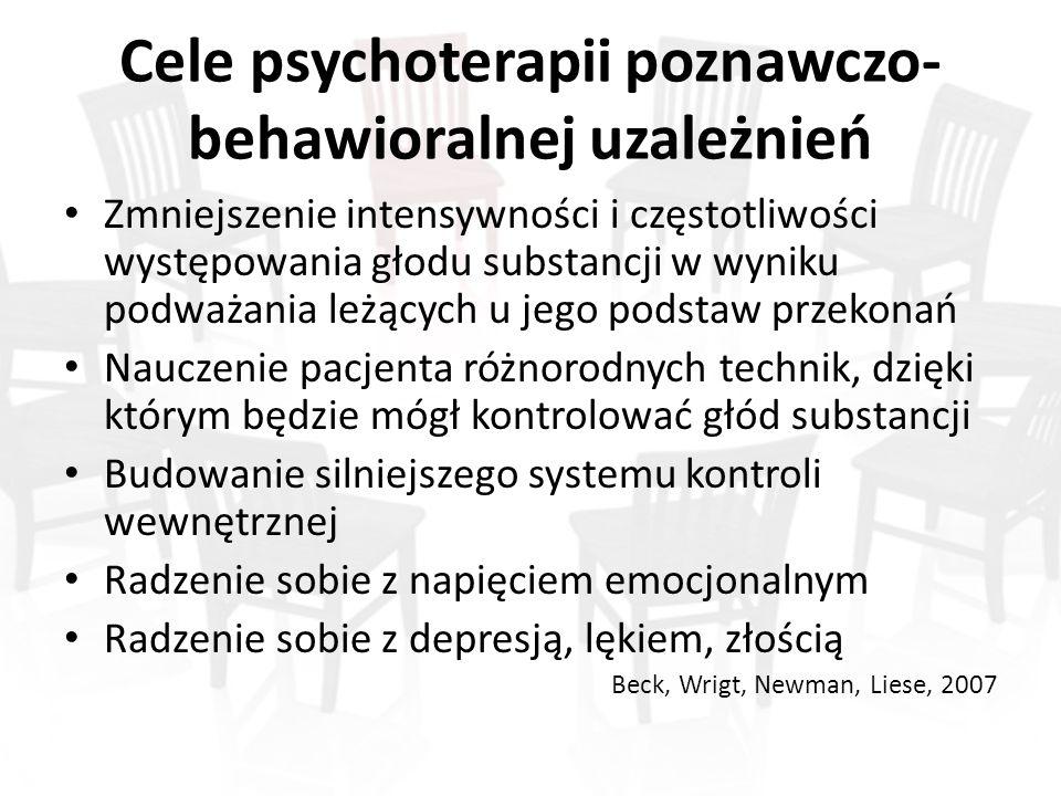 Cele psychoterapii poznawczo-behawioralnej uzależnień