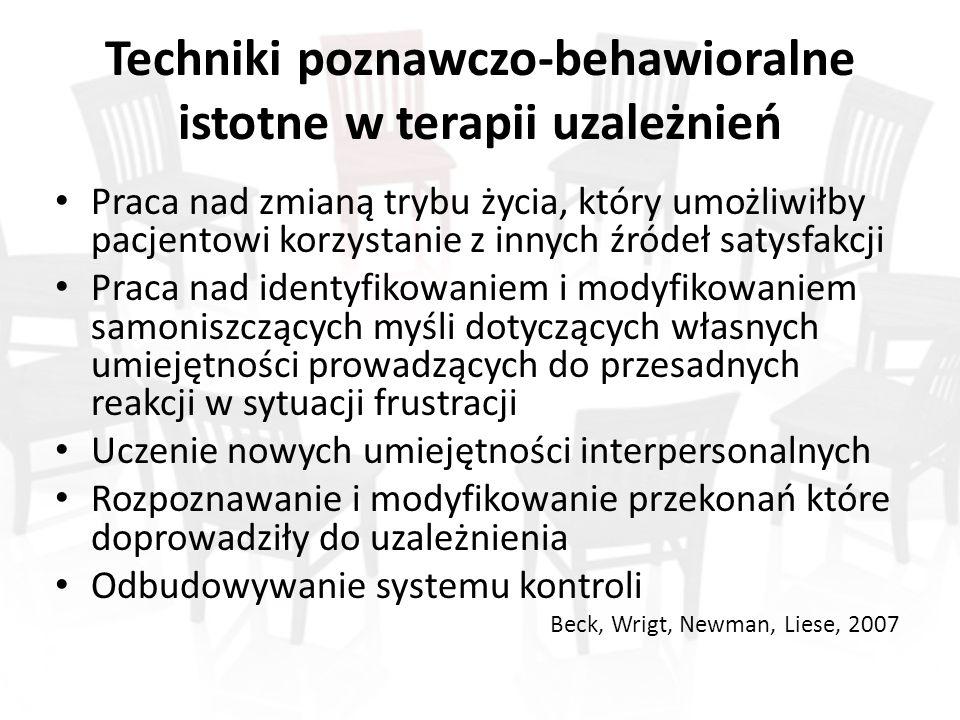 Techniki poznawczo-behawioralne istotne w terapii uzależnień