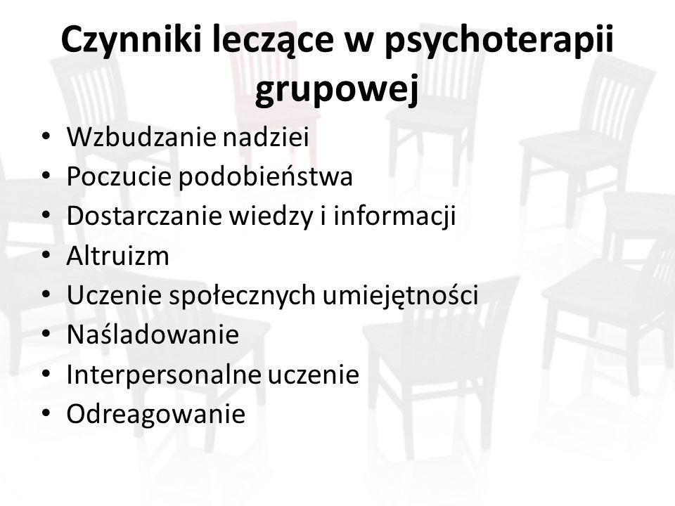 Czynniki leczące w psychoterapii grupowej