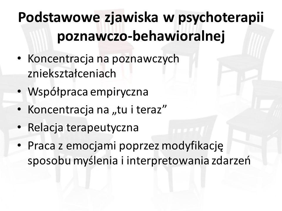 Podstawowe zjawiska w psychoterapii poznawczo-behawioralnej