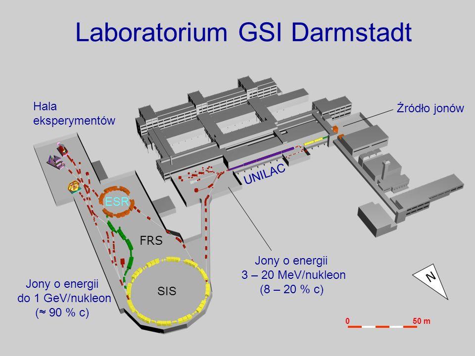 Laboratorium GSI Darmstadt