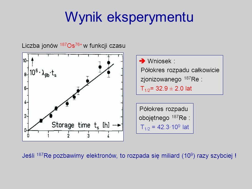 Półokres rozpadu obojętnego 187Re : T1/2 = 42.3·109 lat