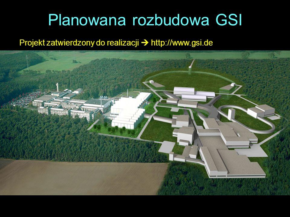 Planowana rozbudowa GSI