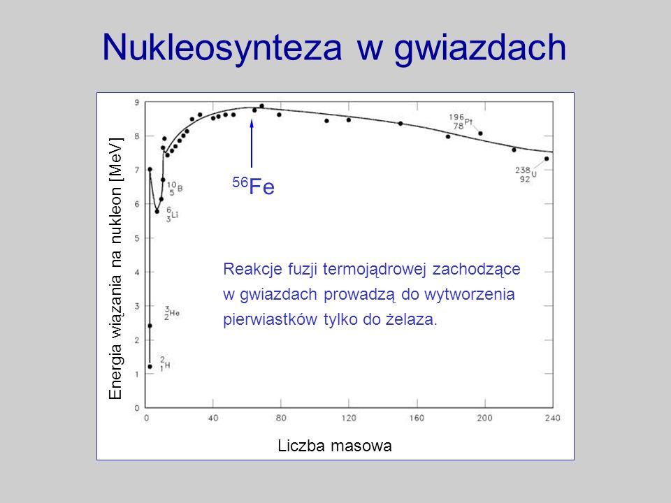 Nukleosynteza w gwiazdach