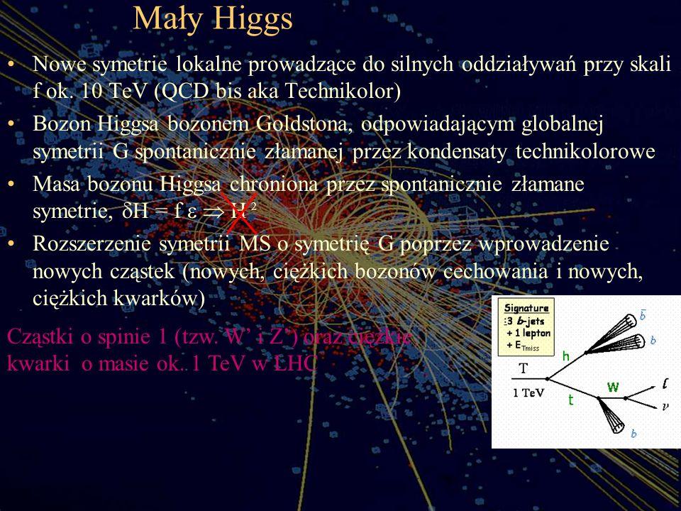 Mały Higgs Nowe symetrie lokalne prowadzące do silnych oddziaływań przy skali f ok. 10 TeV (QCD bis aka Technikolor)