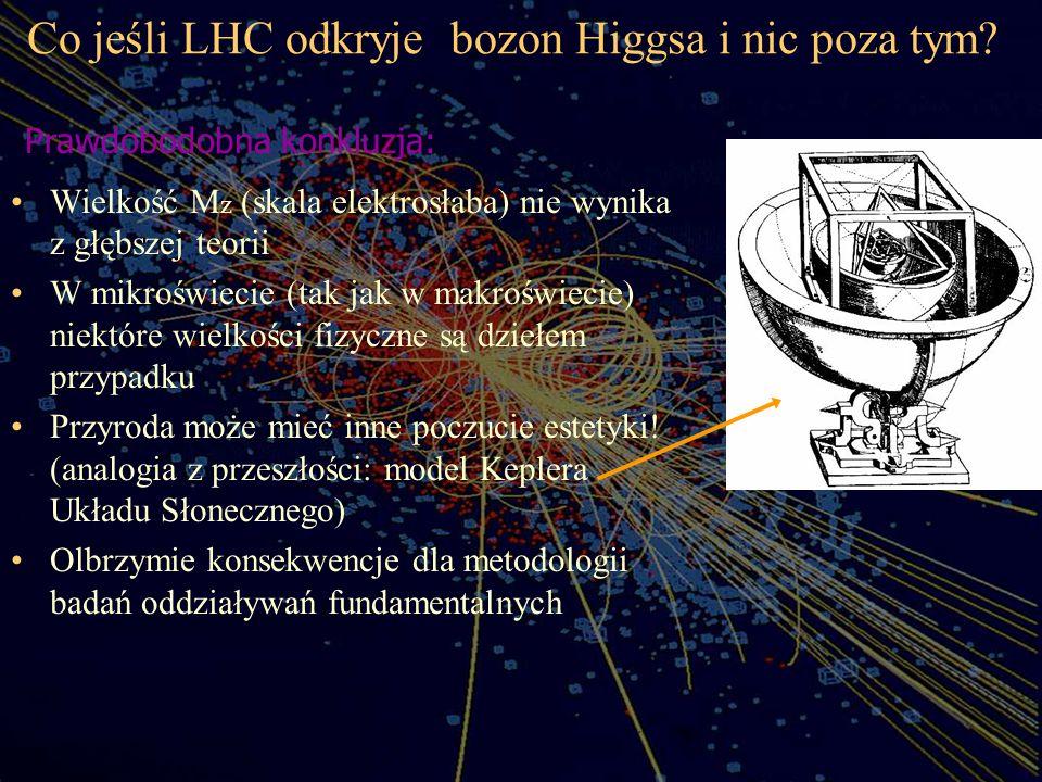 Co jeśli LHC odkryje bozon Higgsa i nic poza tym