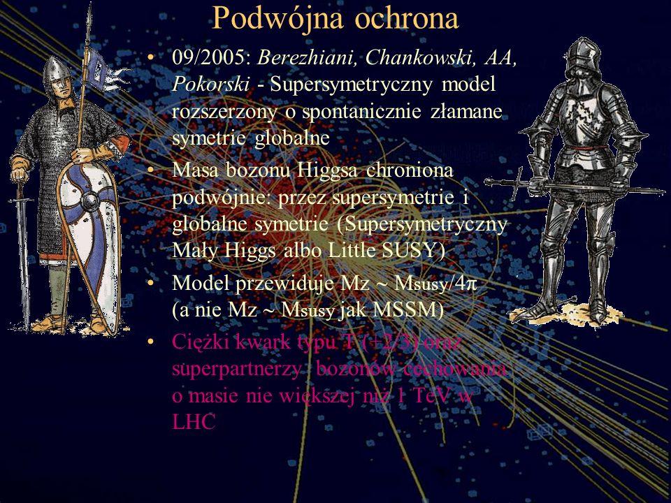 Podwójna ochrona09/2005: Berezhiani, Chankowski, AA, Pokorski - Supersymetryczny model rozszerzony o spontanicznie złamane symetrie globalne.