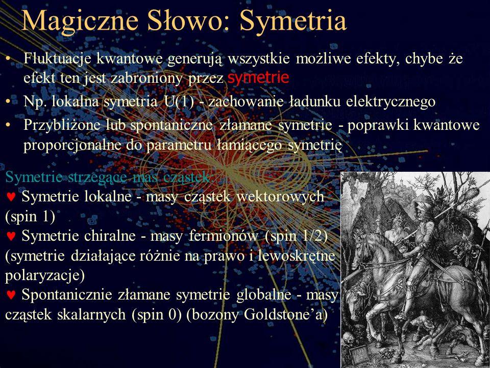 Magiczne Słowo: Symetria