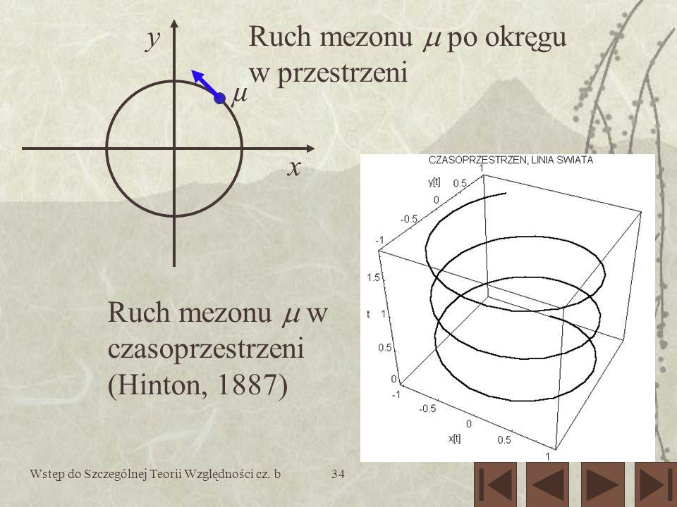 Ruch mezonu m w czasoprzestrzeni (Hinton, 1887)