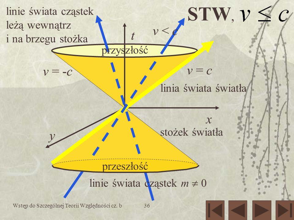 STW, t. x. przyszłość. y. v < c. v = c. v = -c. linia świata światła. linie świata cząstek leżą wewnątrz i na brzegu stożka.