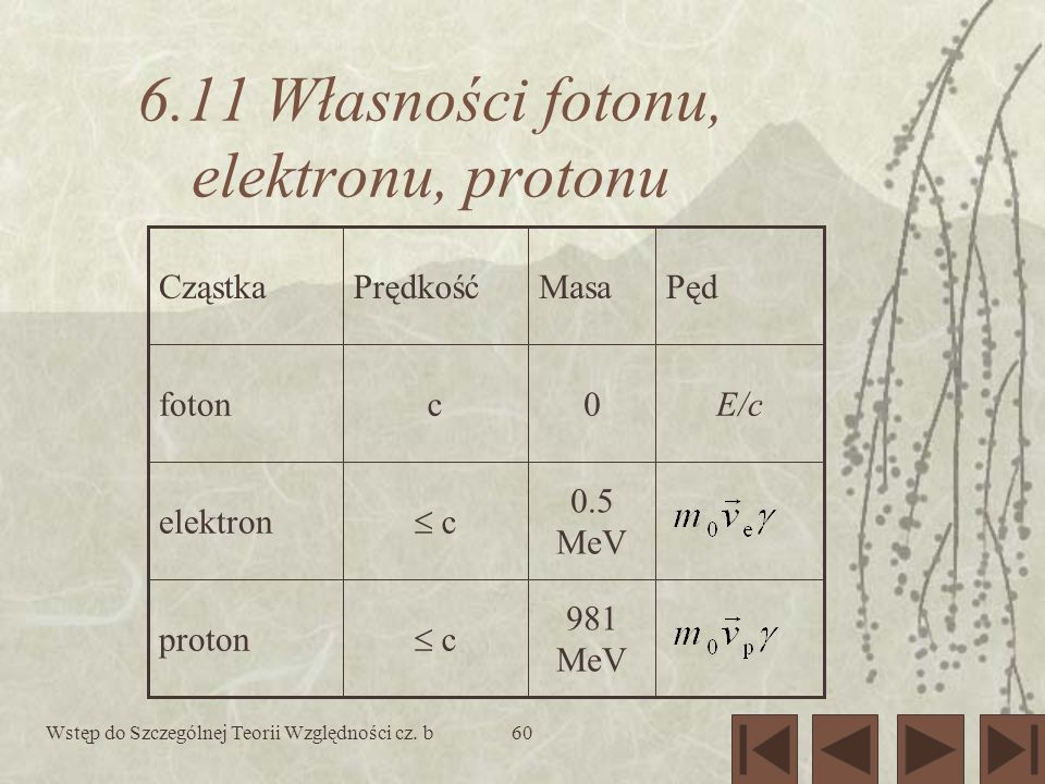 6.11 Własności fotonu, elektronu, protonu