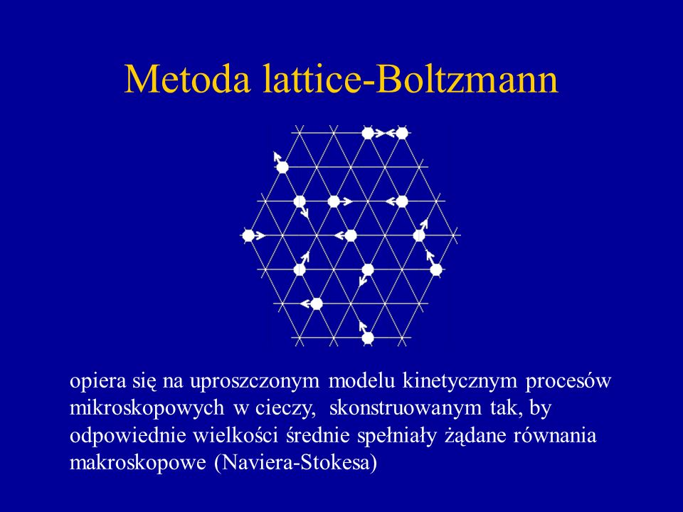 Metoda lattice-Boltzmann
