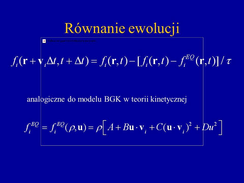 Równanie ewolucji analogiczne do modelu BGK w teorii kinetycznej