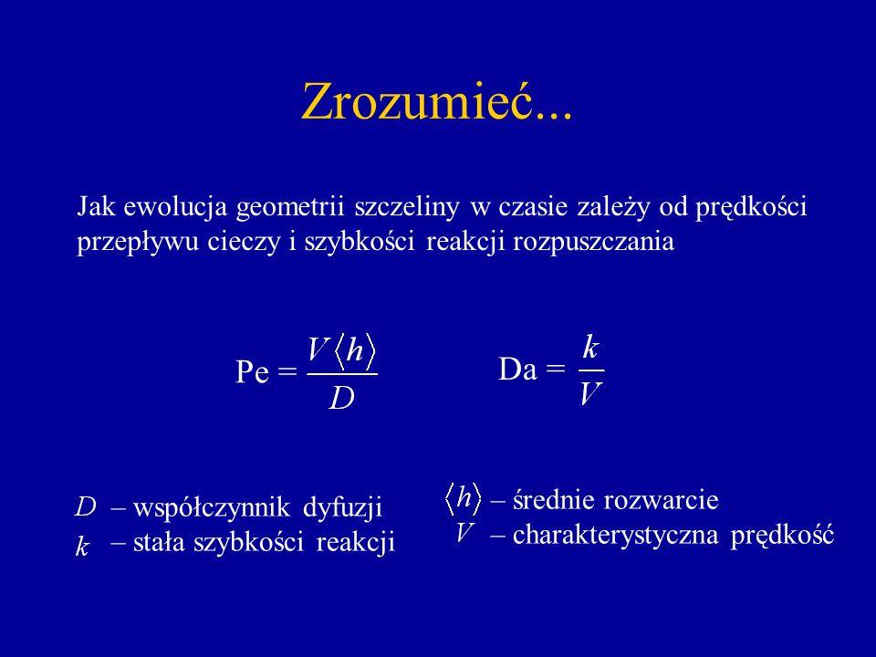 Zrozumieć...Jak ewolucja geometrii szczeliny w czasie zależy od prędkości przepływu cieczy i szybkości reakcji rozpuszczania.