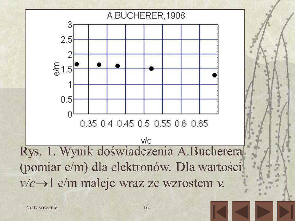 Rys. 1. Wynik doświadczenia A. Bucherera (pomiar e/m) dla elektronów