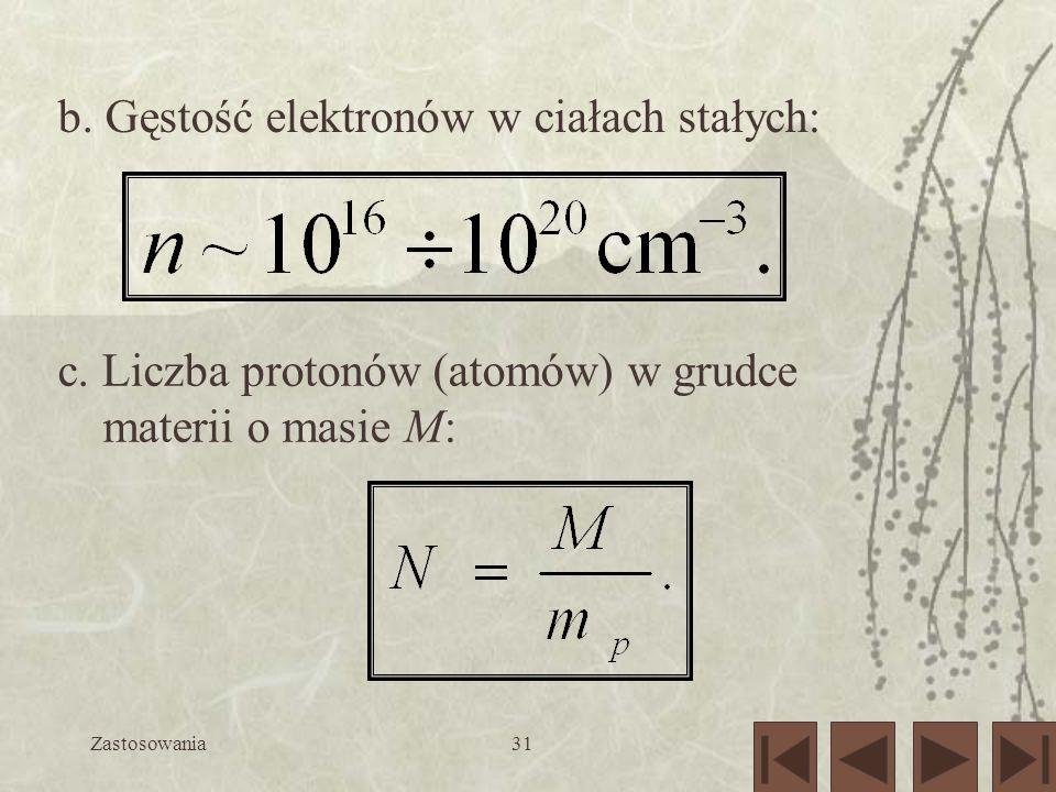 b. Gęstość elektronów w ciałach stałych: