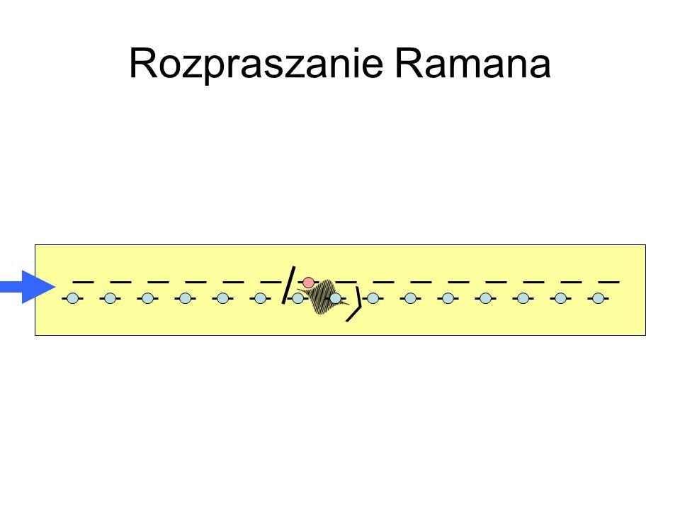 Rozpraszanie Ramana | 