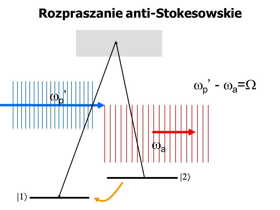 Rozpraszanie anti-Stokesowskie